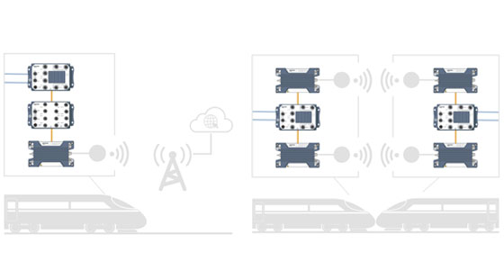 Wireless solutions for train networks.