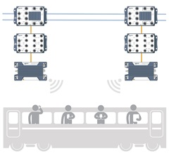 Public on-board wifi illustration.