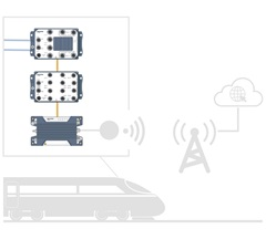 Wireless train to ground illustration.
